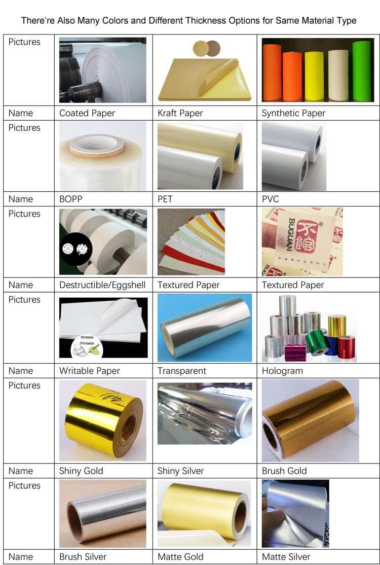 Labels Material