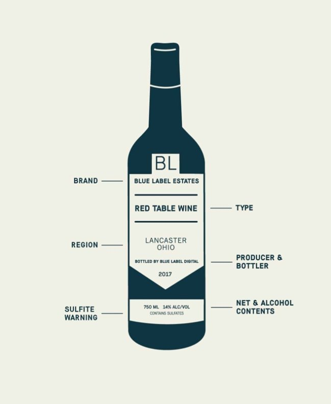 What to put on Wine Labels