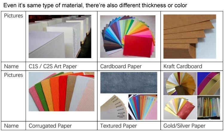 Packaging Box Material
