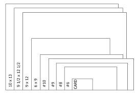 Sizes of Envelopes